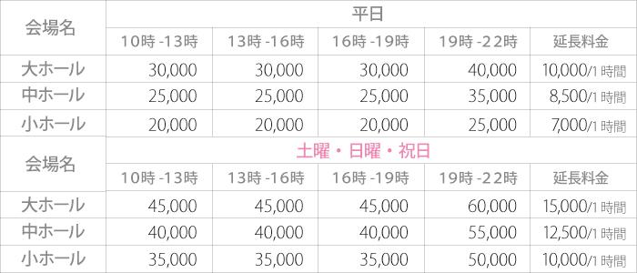 price_c
