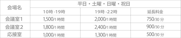 price_d