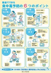 厚生労働省 食中毒の予防